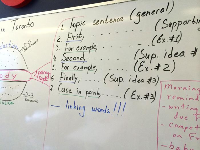 カナダ、トロントでの英語の語学学校の選び方
